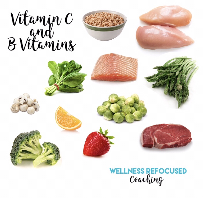 Wellness Refocused Education: Vitamins Part 2