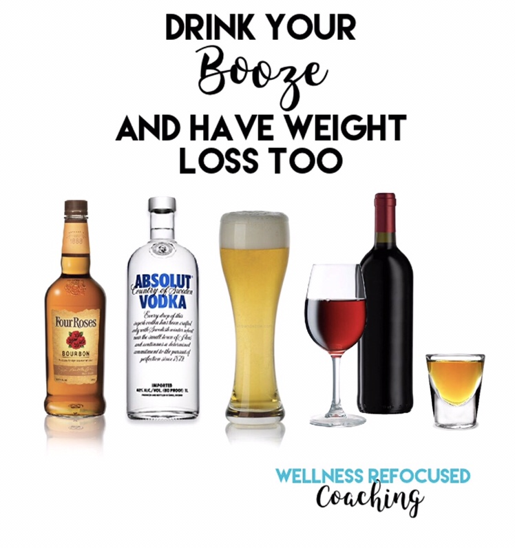 Wellness Refocused Education: Alcohol