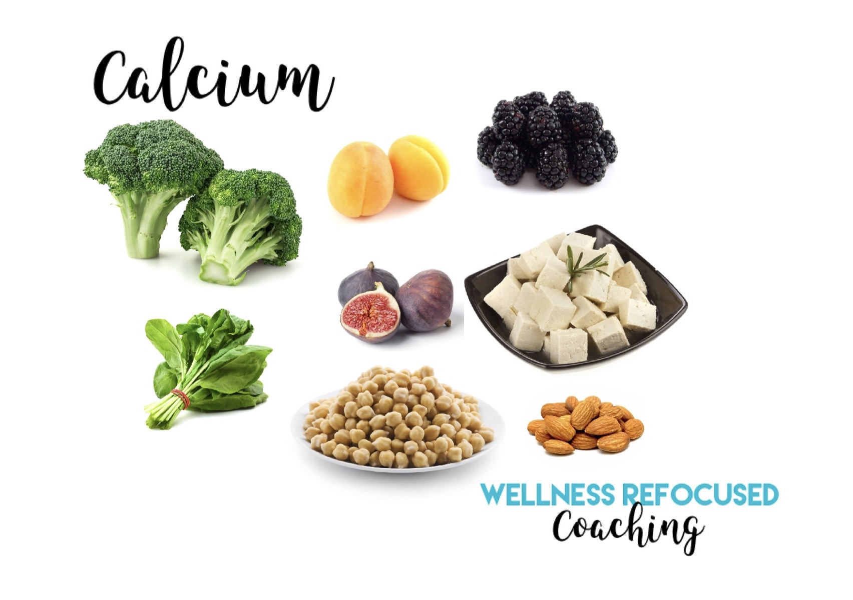 Wellness Refocused Education: Calcium – it's not just found in dairy
